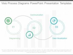 Visio Process Diagrams Powerpoint Presentation Templates