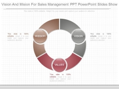Vision And Mision For Sales Management Ppt Powerpoint Slides Show