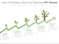 Vision And Mission Goals And Objectives Ppt Sample