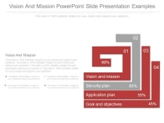 Vision And Mission Powerpoint Slide Presentation Examples