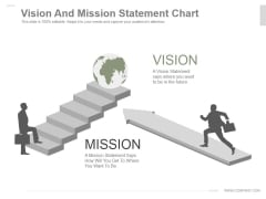 Vision And Mission Statement Chart Ppt PowerPoint Presentation Ideas
