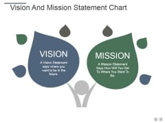 Vision And Mission Statement Chart Ppt PowerPoint Presentation Model Demonstration