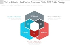 Vision Mission And Value Business Slide Ppt Slide Design