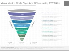Vision Mission Goals Objectives Of Leadership Ppt Slides