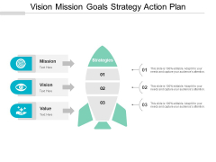 Vision Mission Goals Strategy Action Plan Ppt PowerPoint Presentation Inspiration Topics