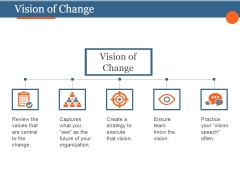Vision Of Change Template 1 Ppt PowerPoint Presentation Inspiration