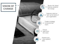 Vision Of Change Template 1 Ppt PowerPoint Presentation Show
