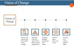 Vision Of Change Template 2 Ppt PowerPoint Presentation Infographic Template