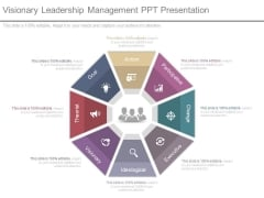 Visionary Leadership Management Ppt Presentation