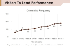 Visitors To Lead Performance Ppt PowerPoint Presentation Summary Styles