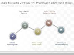 Visual Marketing Concepts Ppt Presentation Background Images