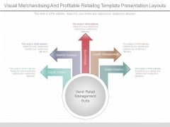 Visual Merchandising And Profitable Retailing Template Presentation Layouts