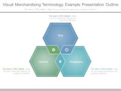Visual Merchandising Terminology Example Presentation Outline