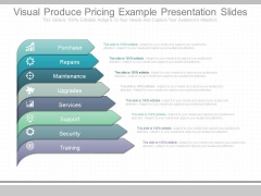 Visual Produce Pricing Example Presentation Slides