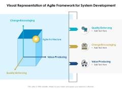 Visual Representation Of Agile Framework For System Development Ppt PowerPoint Presentation File Designs Download PDF