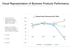 Visual Representation Of Business Products Performance Ppt PowerPoint Presentation Professional Themes PDF