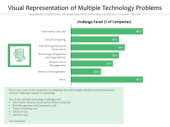 Visual Representation Of Multiple Technology Problems Ppt PowerPoint Presentation Gallery Design Inspiration PDF