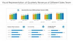 Visual Representation Of Quarterly Revenue Of Different Sales Team Ppt Outline Ideas PDF