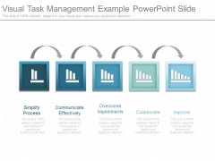 Visual Task Management Example Powerpoint Slide