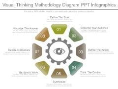 Visual Thinking Methodology Diagram Ppt Infographics