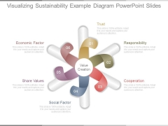Visualizing Sustainability Example Diagram Powerpoint Slides