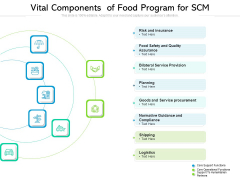 Vital Components Of Food Program For SCM Ppt PowerPoint Presentation Slides Graphics Example PDF