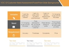 Voc Of Customer Need Assessment Powerpoint Slide Backgrounds