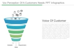 Voc Perception Of A Customers Needs Ppt Infographics