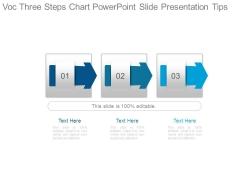 Voc Three Steps Chart Powerpoint Slide Presentation Tips