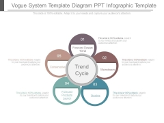 Vogue System Template Diagram Ppt Infographic Template