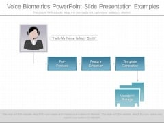 Voice Biometrics Powerpoint Slide Presentation Examples