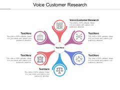 Voice Customer Research Ppt PowerPoint Presentation Infographics Portrait Cpb Pdf