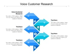 Voice Customer Research Ppt PowerPoint Presentation Slides Slideshow Cpb