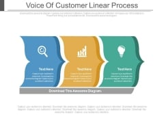Voice Of Customer Linear Process Ppt Slides