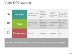 Voice Of Customer Tamplate 1 Ppt PowerPoint Presentation Designs Download