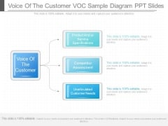 Voice Of The Customer Voc Sample Diagram Ppt Slides