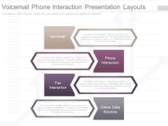 Voicemail Phone Interaction Presentation Layouts