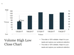 Volume High Low Close Chart Ppt PowerPoint Presentation Guide