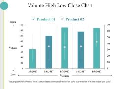 Volume High Low Close Chart Ppt PowerPoint Presentation Inspiration Skills