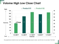 Volume High Low Close Chart Ppt PowerPoint Presentation Pictures Icons