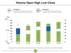 Volume Open High Low Close Ppt PowerPoint Presentation Slides Maker