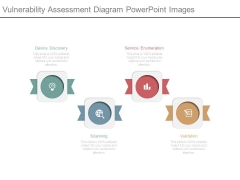 Vulnerability Assessment Diagram Powerpoint Images