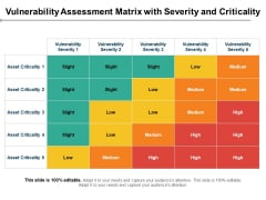 Vulnerability Assessment Matrix With Severity And Criticality Ppt PowerPoint Presentation Icon Infographic Template PDF
