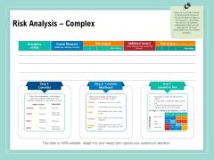 Vulnerability Assessment Methodology Risk Analysis Complex Ppt Outline Gridlines PDF