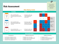 Vulnerability Assessment Methodology Risk Assessment Ppt File Samples PDF