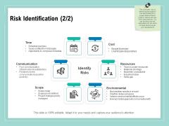 Vulnerability Assessment Methodology Risk Identification Cost Ppt Professional Display PDF