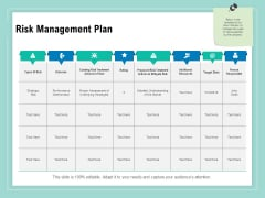 Vulnerability Assessment Methodology Risk Management Plan Ppt Inspiration Backgrounds PDF