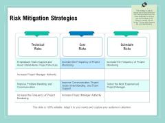 Vulnerability Assessment Methodology Risk Mitigation Strategies Ppt Portfolio Templates PDF