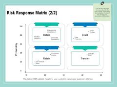 Vulnerability Assessment Methodology Risk Response Matrix Ppt Diagram Ppt PDF