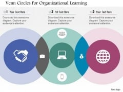 Venn Circles For Organizational Learning Presentation Template
